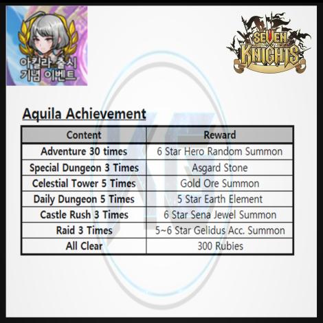 Aquila Achievements.png