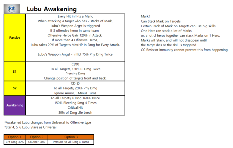 Lubu Awakening Translation.PNG