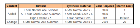 synethesis change.PNG